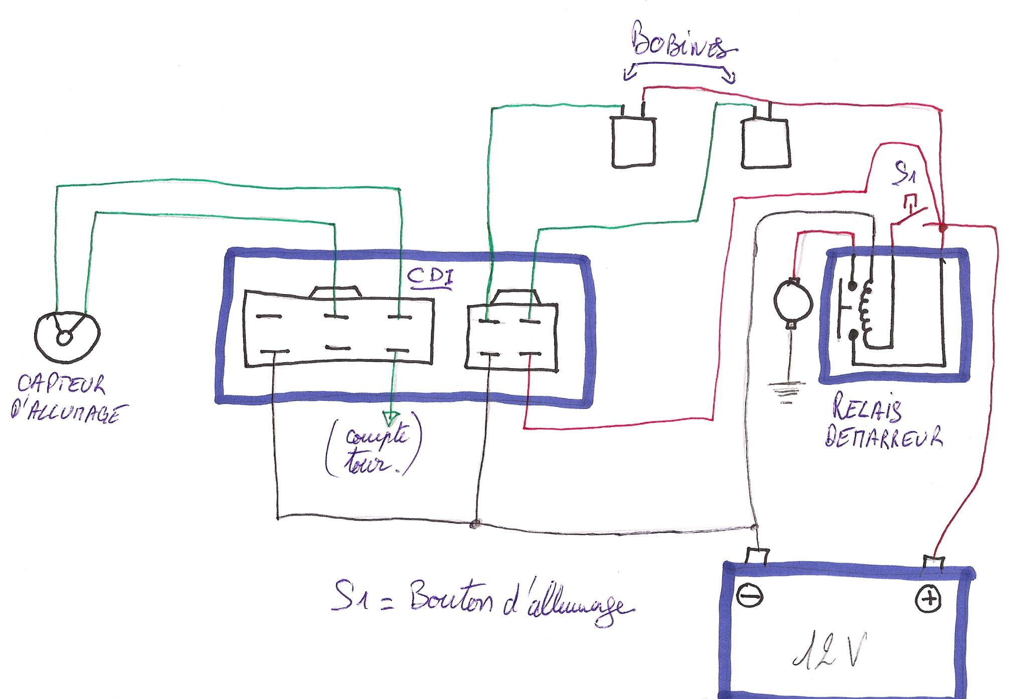 version imprimable motos bandit. Black Bedroom Furniture Sets. Home Design Ideas