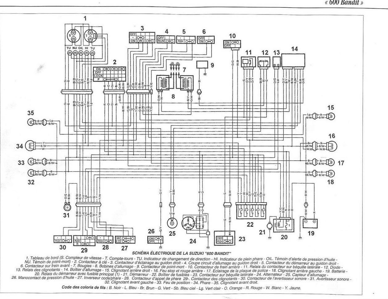 forums    fiches et documentations bandit    cherche schema electrique